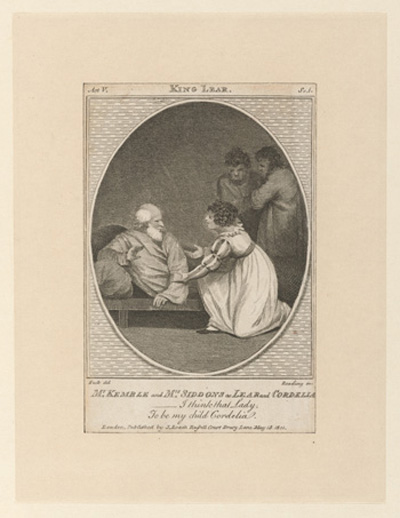 Figure 20. Adam Buck, Mr. Kemble and Mrs. Siddons as Lear and Cordelia (1801)
